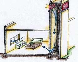 Empresa de resfriamento de telhado por aspersão